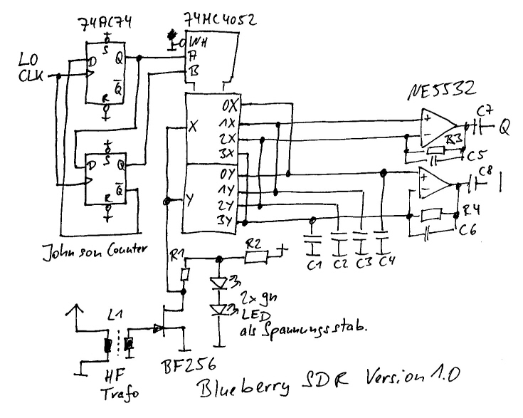 Blueberry SDR Schaltpläne